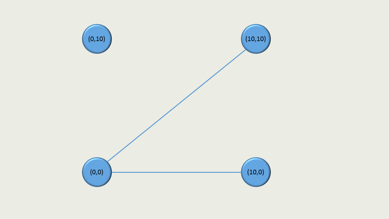 graph_example01_ppt