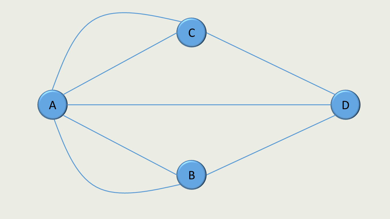 graph_example02_ppt
